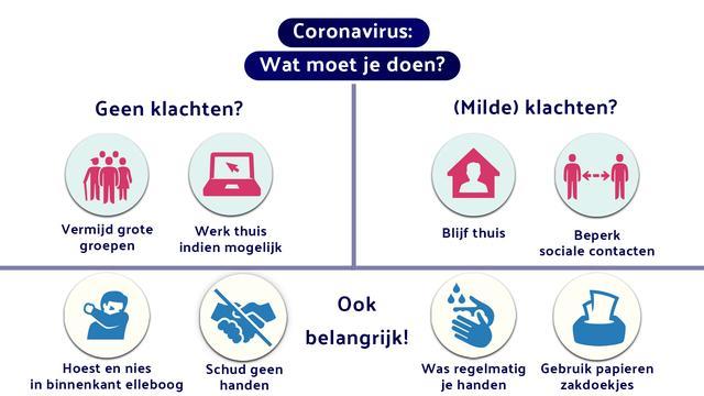 Corona richtlijnen Rondvaart Den Haag Scheveningen Delft Leidschendam